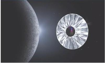 镜像炫——极致炫,钻石的第二次生命